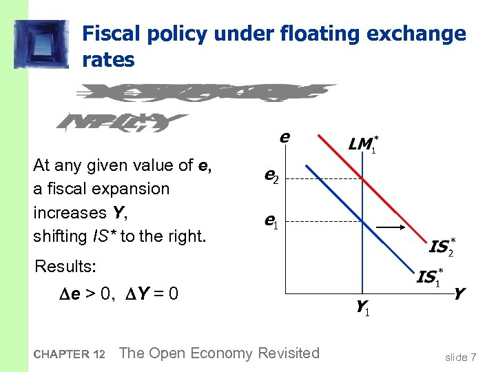 Fiscal policy under floating exchange rates e At any given value of e, a