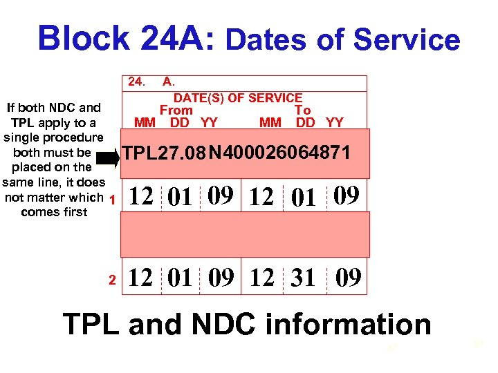 Block 24 A: Dates of Service 24. If both NDC and TPL apply to