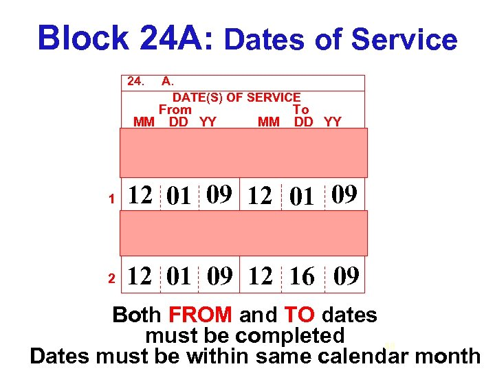 Block 24 A: Dates of Service 24. A. DATE(S) OF SERVICE From MM DD
