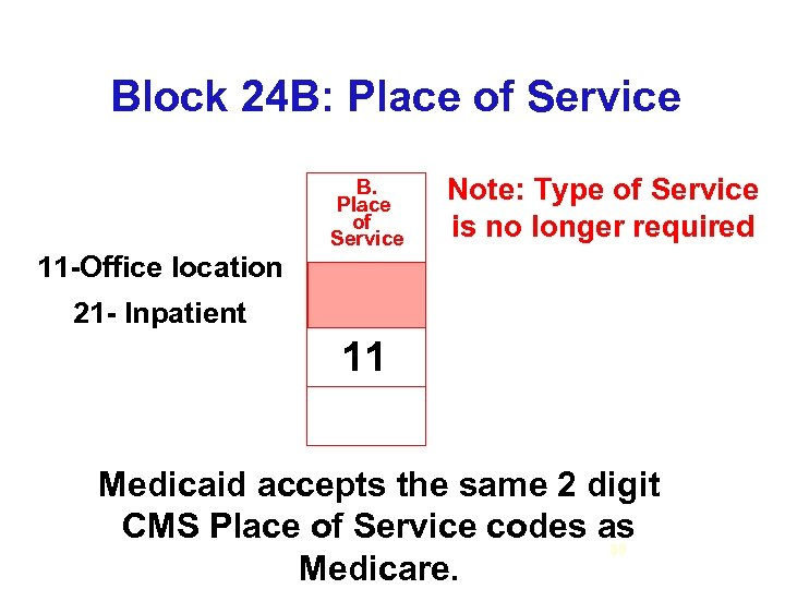 Block 24 B: Place of Service B. Place of Service Note: Type of Service