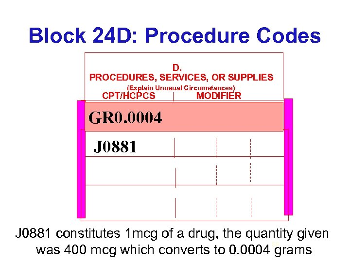 Block 24 D: Procedure Codes D. PROCEDURES, SERVICES, OR SUPPLIES (Explain Unusual Circumstances) CPT/HCPCS