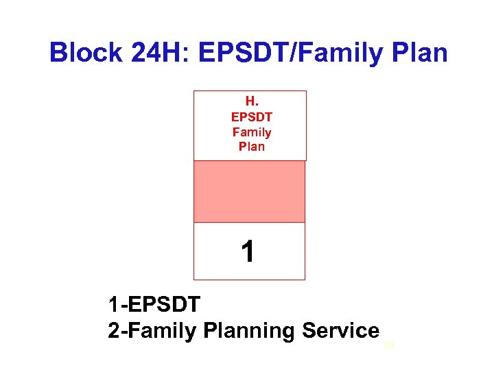 Block 24 H: EPSDT/Family Plan H. EPSDT Family Plan 1 1 -EPSDT 2 -Family