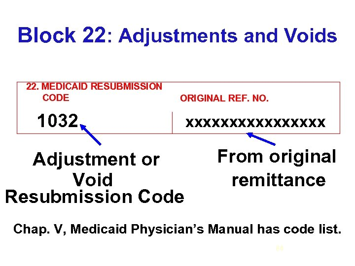 Block 22: Adjustments and Voids 22. MEDICAID RESUBMISSION CODE ORIGINAL REF. NO. 1032 Adjustment