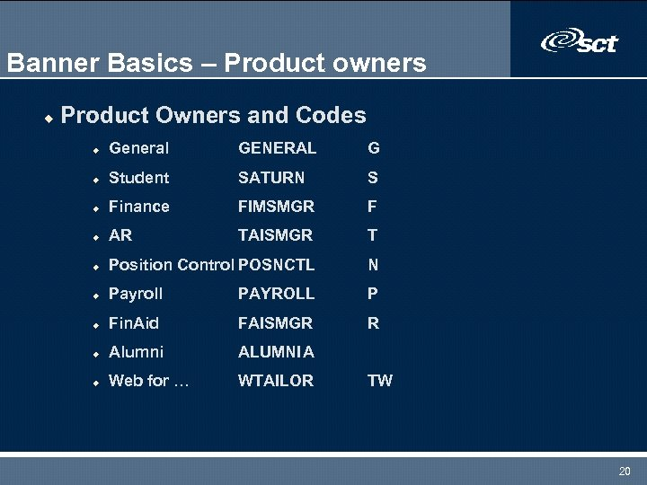 Banner Basics – Product owners u Product Owners and Codes u General GENERAL G