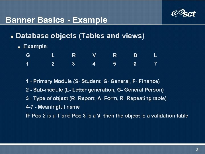 Banner Basics - Example u Database objects (Tables and views) n Example: G L