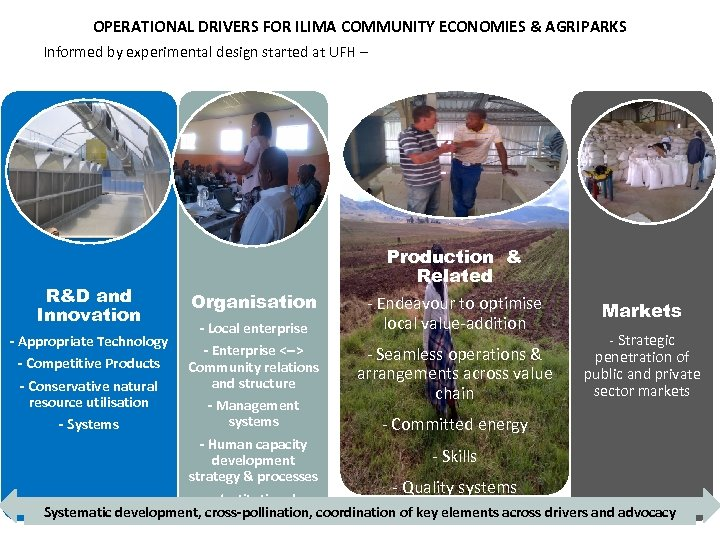 OPERATIONAL DRIVERS FOR ILIMA COMMUNITY ECONOMIES & AGRIPARKS Informed by experimental design started at