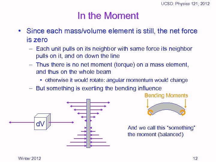 UCSD: Physics 121; 2012 In the Moment • Since each mass/volume element is still,