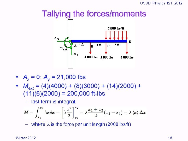 UCSD: Physics 121; 2012 Tallying the forces/moments • Ax = 0; Ay = 21,