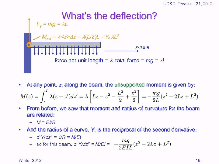 UCSD: Physics 121; 2012 What's the deflection? Fy = mg = L Mext =