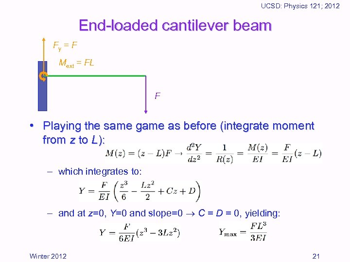 UCSD: Physics 121; 2012 End-loaded cantilever beam Fy = F Mext = FL F