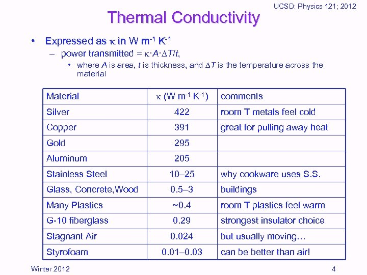 Thermal Conductivity UCSD: Physics 121; 2012 • Expressed as in W m-1 K-1 –