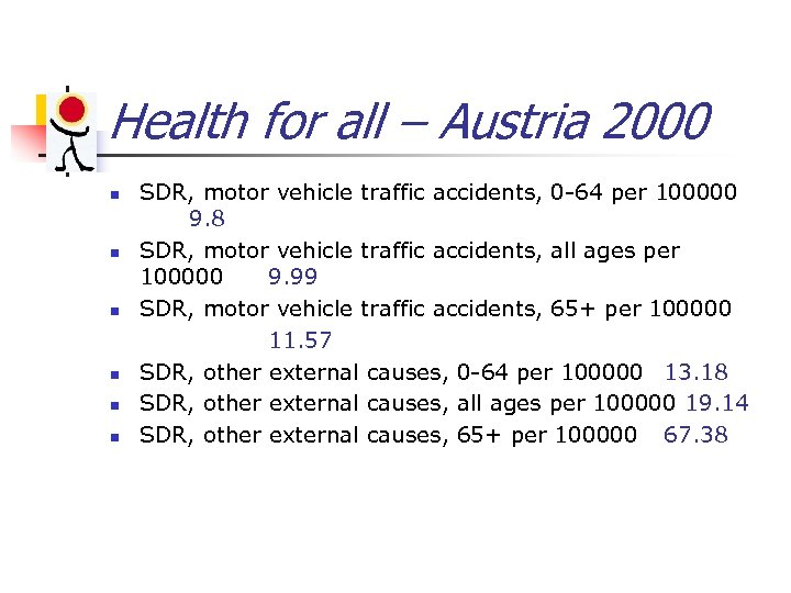 Health for all – Austria 2000 n n n SDR, motor vehicle traffic accidents,