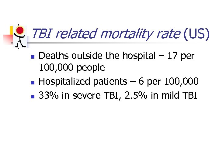 TBI related mortality rate (US) n n n Deaths outside the hospital – 17