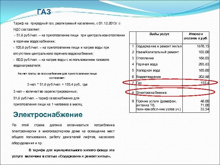 ГАЗ Тариф на природный газ, реализуемый населению, с 01. 12. 2013 г. с НДС