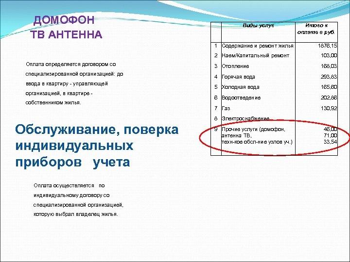 ДОМОФОН ТВ АНТЕННА Оплата определяется договором со специализированной организацией: до ввода в квартиру