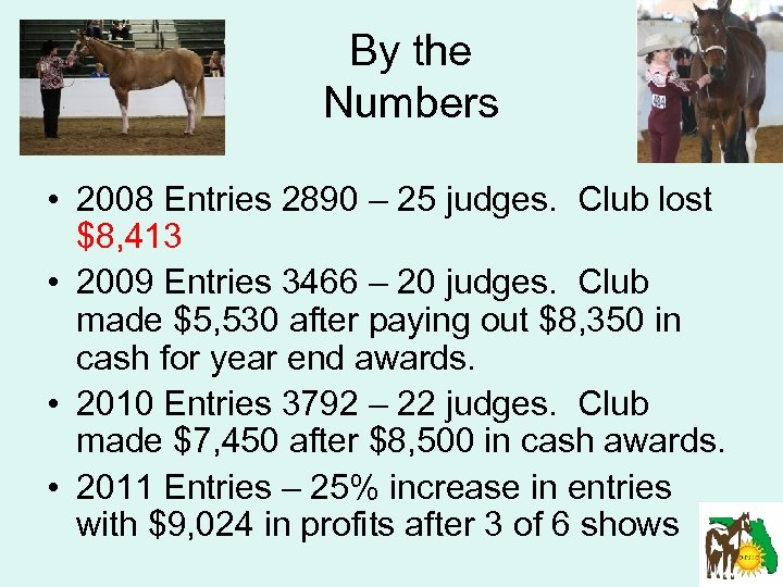 By the Numbers • 2008 Entries 2890 – 25 judges. Club lost $8, 413