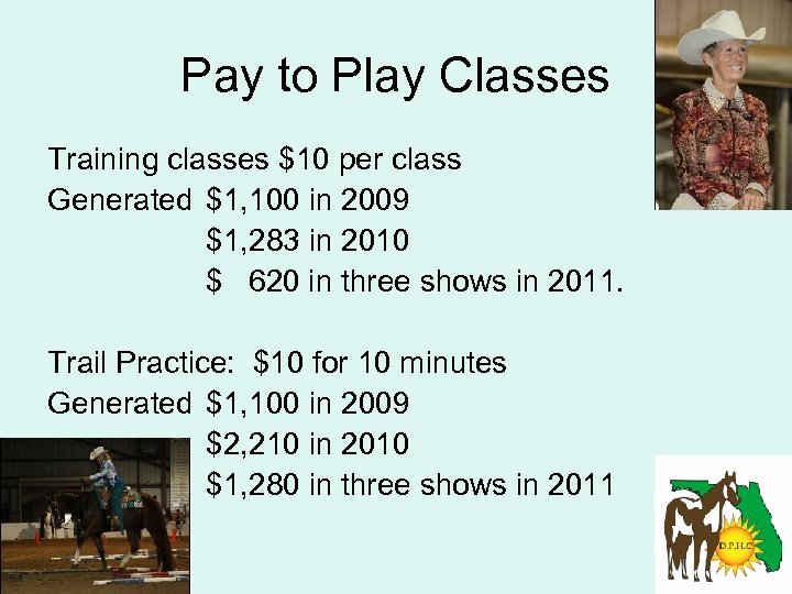 Pay to Play Classes Training classes $10 per class Generated $1, 100 in 2009