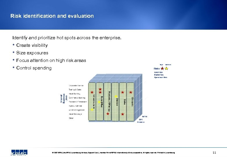 Risk identification and evaluation Identify and prioritize hot spots across the enterprise. • •
