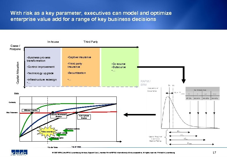 With risk as a key parameter, executives can model and optimize enterprise value add