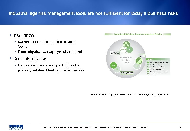 Industrial age risk management tools are not sufficient for today's business risks • Insurance