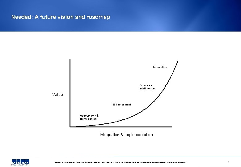 Needed: A future vision and roadmap © 2007 KPMG, the KPMG Luxembourg Advisory Support