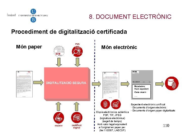 8. DOCUMENT ELECTRÒNIC Procediment de digitalització certificada Món paper Món electrònic Metadades: -Núm expedient