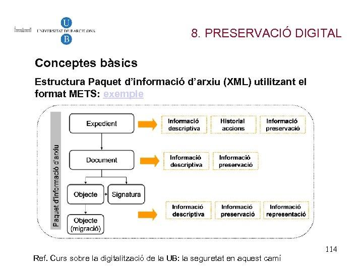 8. PRESERVACIÓ DIGITAL Conceptes bàsics Estructura Paquet d'informació d'arxiu (XML) utilitzant el format METS:
