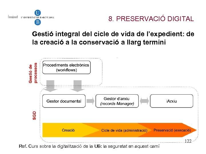 8. PRESERVACIÓ DIGITAL Gestió integral del cicle de vida de l'expedient: de la creació