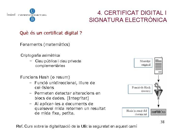 4. CERTIFICAT DIGITAL I SIGNATURA ELECTRÒNICA Què és un certificat digital ? Fonaments (matemàtics)