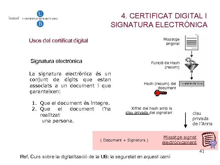 4. CERTIFICAT DIGITAL I SIGNATURA ELECTRÒNICA Missatge original Usos del certificat digital Signatura electrònica