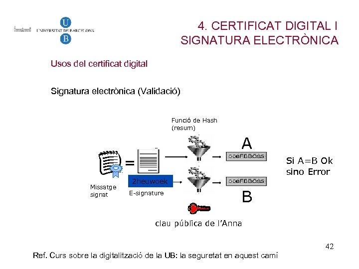 4. CERTIFICAT DIGITAL I SIGNATURA ELECTRÒNICA Usos del certificat digital Signatura electrònica (Validació) Funció