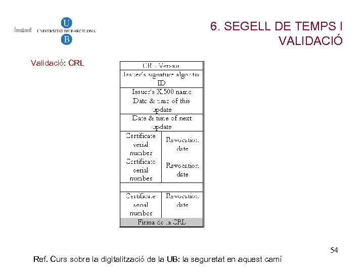 6. SEGELL DE TEMPS I VALIDACIÓ Validació: CRL Ref. Curs sobre la digitalització de