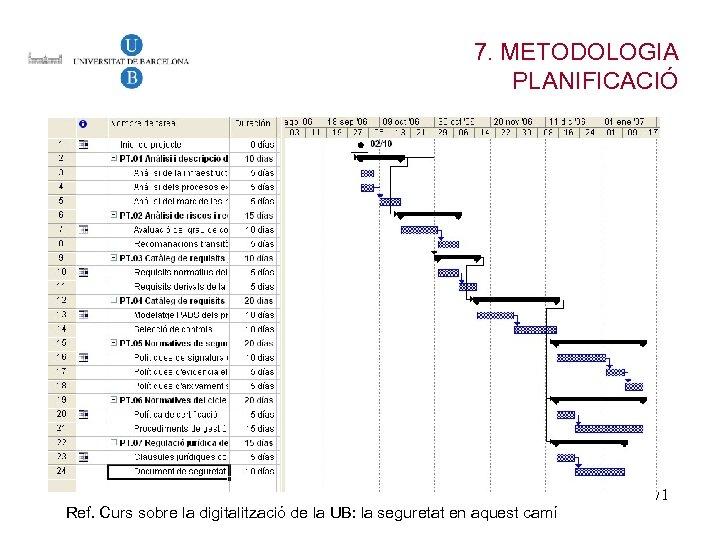 7. METODOLOGIA PLANIFICACIÓ Ref. Curs sobre la digitalització de la UB: la seguretat en