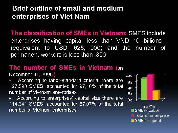 Brief outline of small and medium enterprises of Viet Nam The classification of SMEs