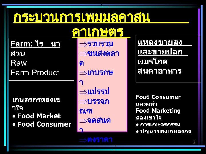 กระบวนการเพมมลคาสน คาเกษตร Farm: ไร นา สวน Raw Farm Product เกษตรกรตองเข าใจ Food Market Food