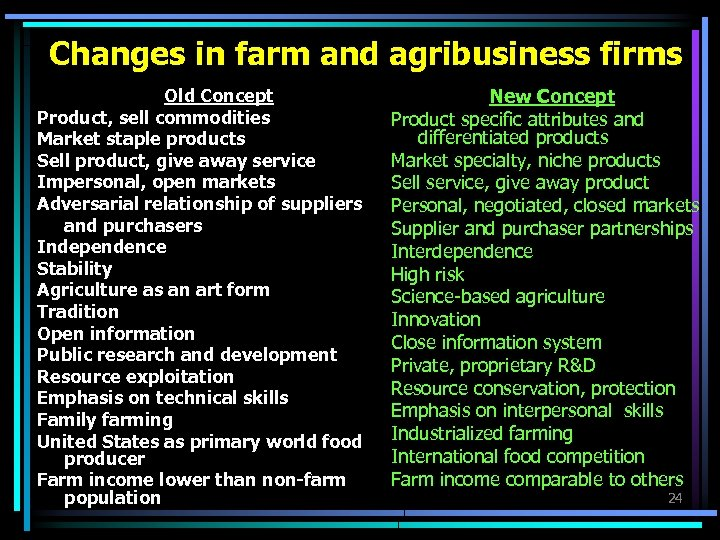 Changes in farm and agribusiness firms Old Concept Product, sell commodities Market staple products