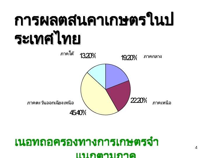 การผลตสนคาเกษตรในป ระเทศไทย เนอทถอครองทางการเกษตรจำ 4