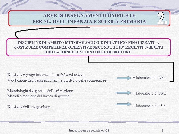 AREE DI INSEGNAMENTO UNIFICATE PER SC. DELL'INFANZIA E SCUOLA PRIMARIA DISCIPLINE DI AMBITO METODOLOGICO
