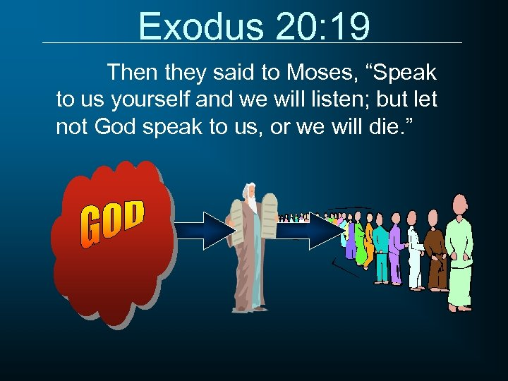 "Exodus 20: 19 Then they said to Moses, ""Speak to us yourself and we"