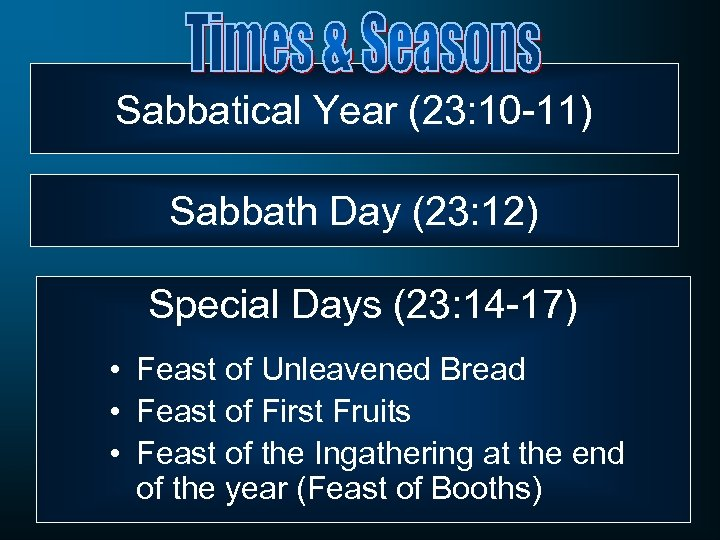 Sabbatical Year (23: 10 -11) Sabbath Day (23: 12) Special Days (23: 14 -17)