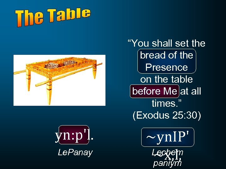 """You shall set the bread of the Presence on the table before Me at"