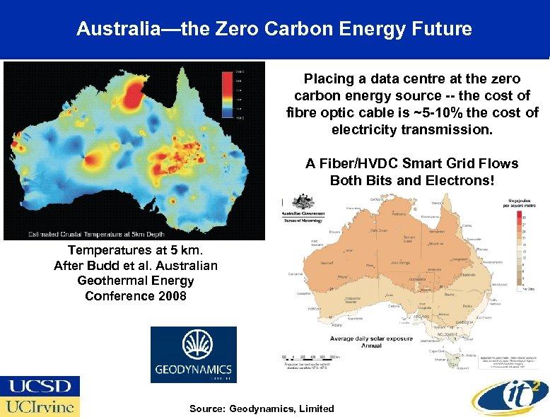 Australia—the Zero Carbon Energy Future Placing a data centre at the zero carbon energy