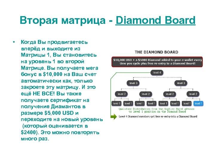 Вторая матрица - Diamond Board • Когда Вы продвигаетесь вперёд и выходите из Матрицы