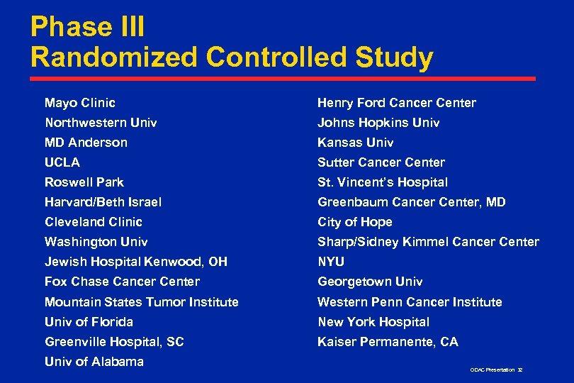 Phase III Randomized Controlled Study Mayo Clinic Henry Ford Cancer Center Northwestern Univ Johns