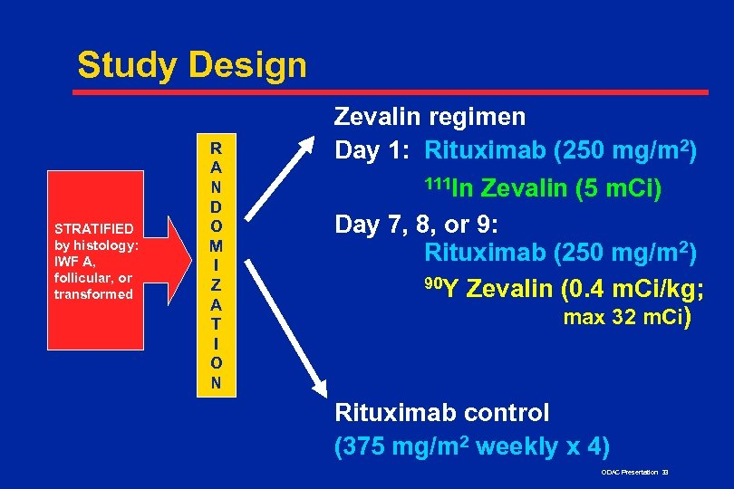 Study Design STRATIFIED by histology: IWF A, follicular, or transformed R A N D