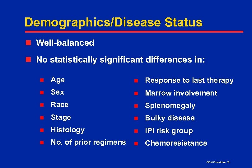 Demographics/Disease Status n Well-balanced n No statistically significant differences in: n Age n Response