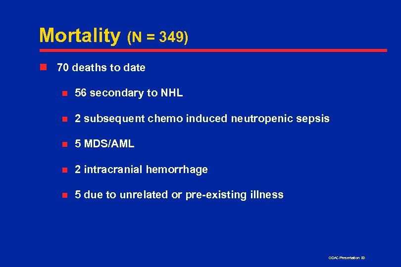 Mortality (N = 349) n 70 deaths to date n 56 secondary to NHL
