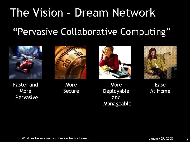 "The Vision – Dream Network ""Pervasive Collaborative Computing"" Faster and More Pervasive More Secure"