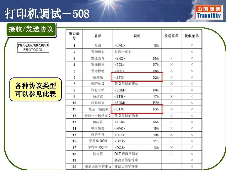 打印机调试-508 接收/发送协议 各种协议类型 可以参见此表