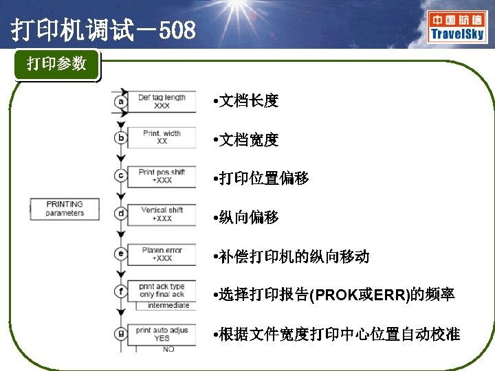 打印机调试-508 打印参数 • 文档长度 • 文档宽度 • 打印位置偏移 • 纵向偏移 • 补偿打印机的纵向移动 • 选择打印报告(PROK或ERR)的频率